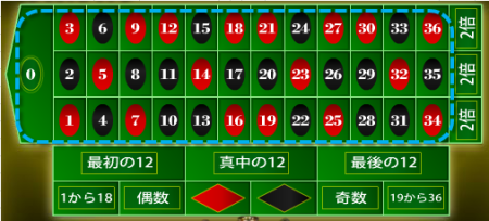 roulette_beabic.png